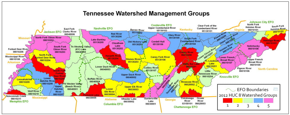 tennessee watershed map